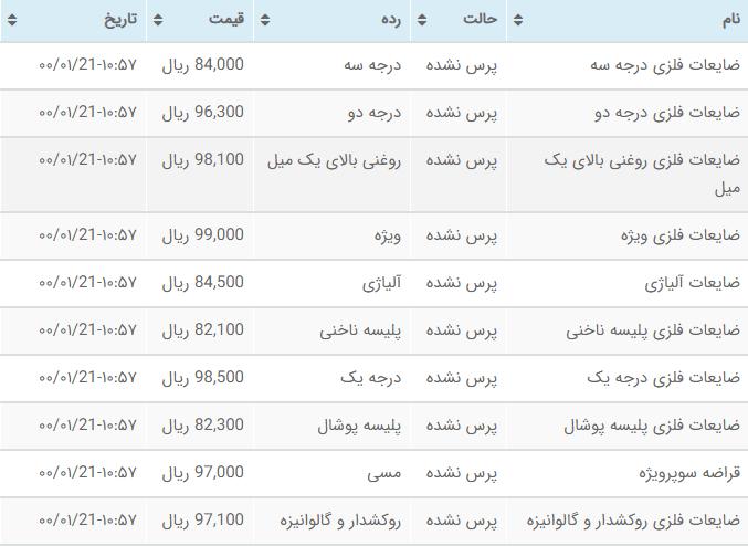 لیست قیمت ضایعات آهن